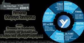 E-ticaret portalı yatirimyeri.com